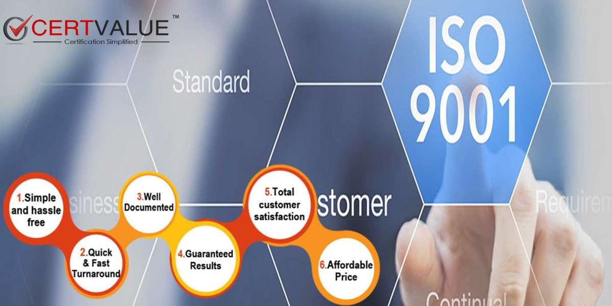 About ISO 9001 Standards